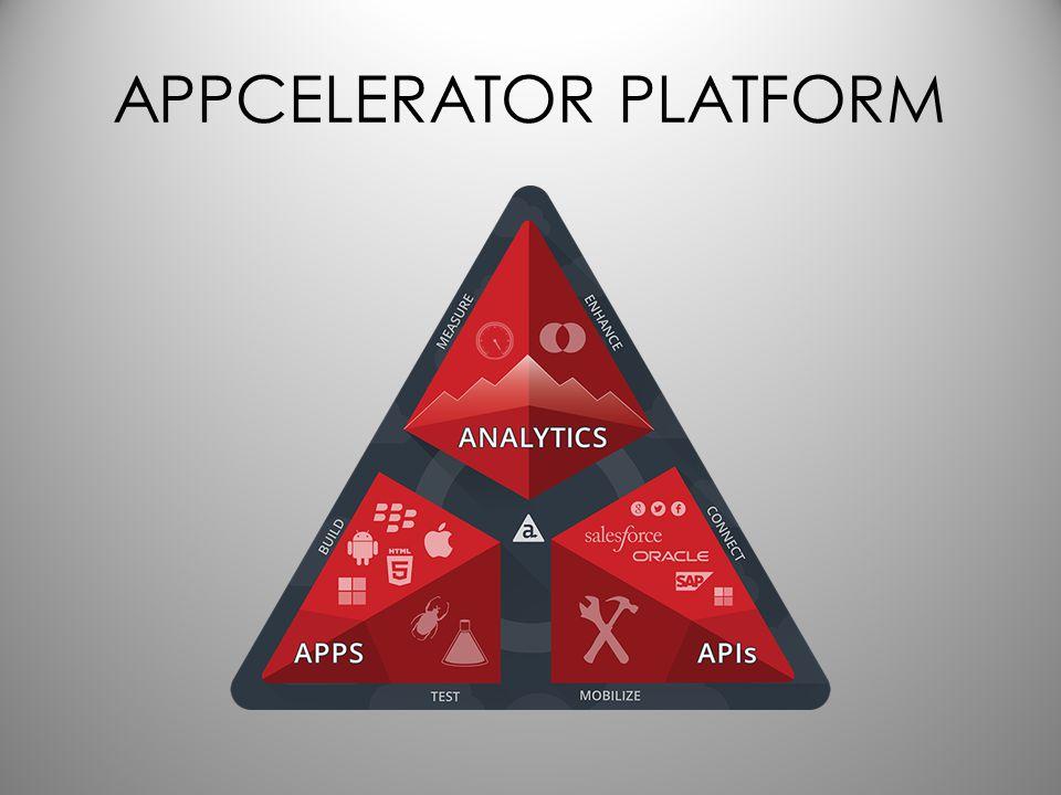 Laggy Aplikacje Titanium są wynikiem automatycznej konwersji z kodu webowego na kod natywny Bardziej widoczne w przypadku urządzeń korzystających z Androida, mniej przy tych z iOS
