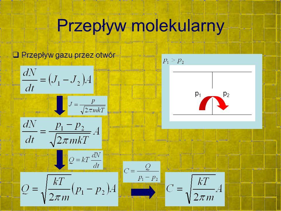 Przepływ molekularny  Przepływ gazu przez otwór A p1p2p1p2