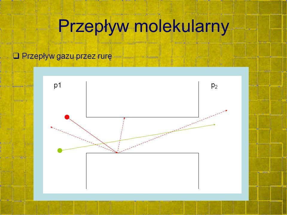 Przepływ molekularny  Przepływ gazu przez rurę A p1 p2p2