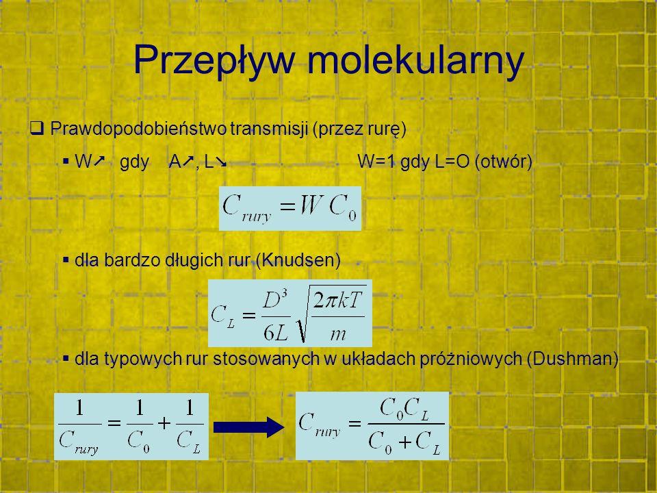 Przepływ molekularny  Prawdopodobieństwo transmisji (przez rurę)  W  gdy A , L  W=1 gdy L=O (otwór)  dla bardzo długich rur (Knudsen)  dla typo