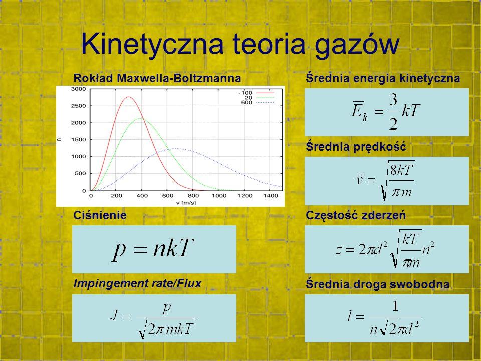Kinetyczna teoria gazów Średnia energia kinetyczna Średnia prędkość Ciśnienie Średnia droga swobodna Impingement rate/Flux Częstość zderzeń Rokład Max