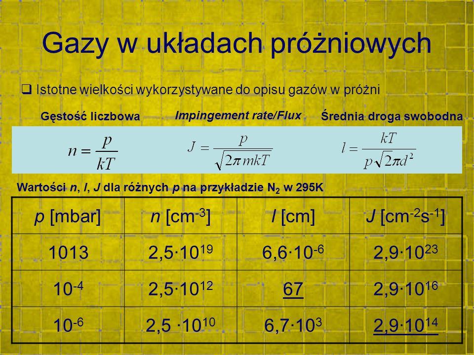 Gazy w układach próżniowych Gęstość liczbowaŚrednia droga swobodna Impingement rate/Flux p [mbar]n [cm -3 ]l [cm]J [cm -2 s -1 ] 10132,5·10 19 6,6·10