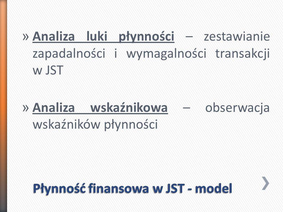 » Analiza luki płynności – zestawianie zapadalności i wymagalności transakcji w JST » Analiza wskaźnikowa – obserwacja wskaźników płynności