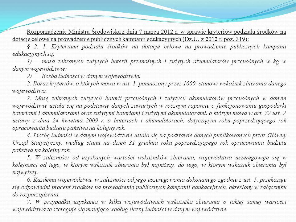 Rozporządzenie Ministra Środowiska z dnia 7 marca 2012 r. w sprawie kryteriów podziału środków na dotacje celowe na prowadzenie publicznych kampanii e