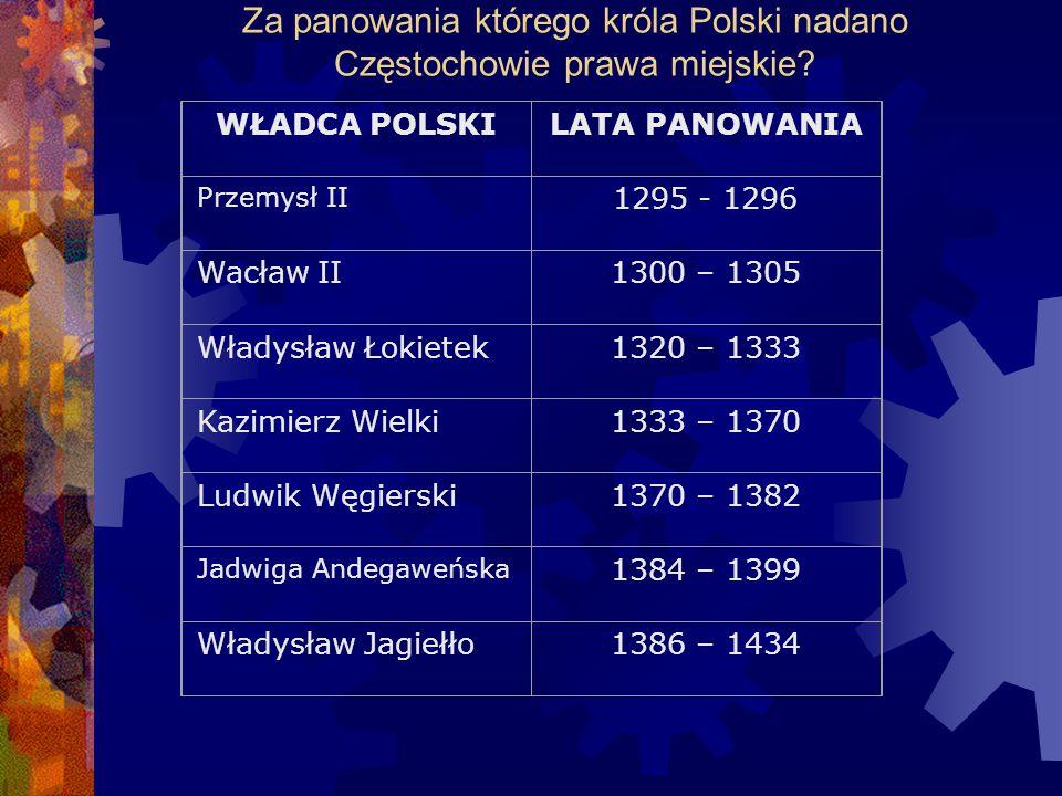 Za panowania którego króla Polski nadano Częstochowie prawa miejskie.