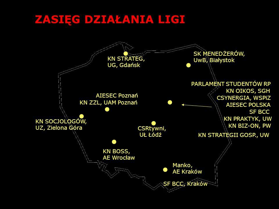 KN STRATEG, UG, Gdańsk SF BCC, Kraków AIESEC Poznań KN BOSS, AE Wrocław KN SOCJOLOGÓW, UZ, Zielona Góra KN OIKOS, SGH AIESEC POLSKA SK MENEDŻERÓW, UwB, Białystok KN ZZL, UAM Poznań CSYNERGIA, WSPiZ Manko, AE Kraków CSRtywni, UŁ Łódź PARLAMENT STUDENTÓW RP SF BCC KN PRAKTYK, UW KN BIZ-ON, PW KN STRATEGII GOSP., UW zasięg ZASIĘG DZIAŁANIA LIGI