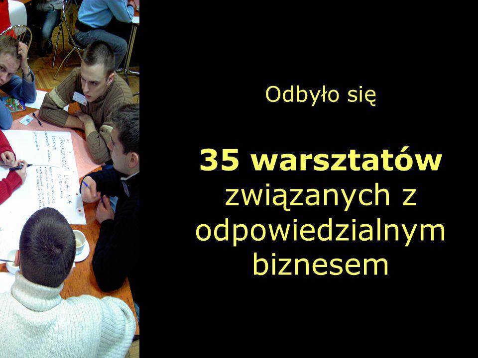 Odbyło się 35 warsztatów związanych z odpowiedzialnym biznesem