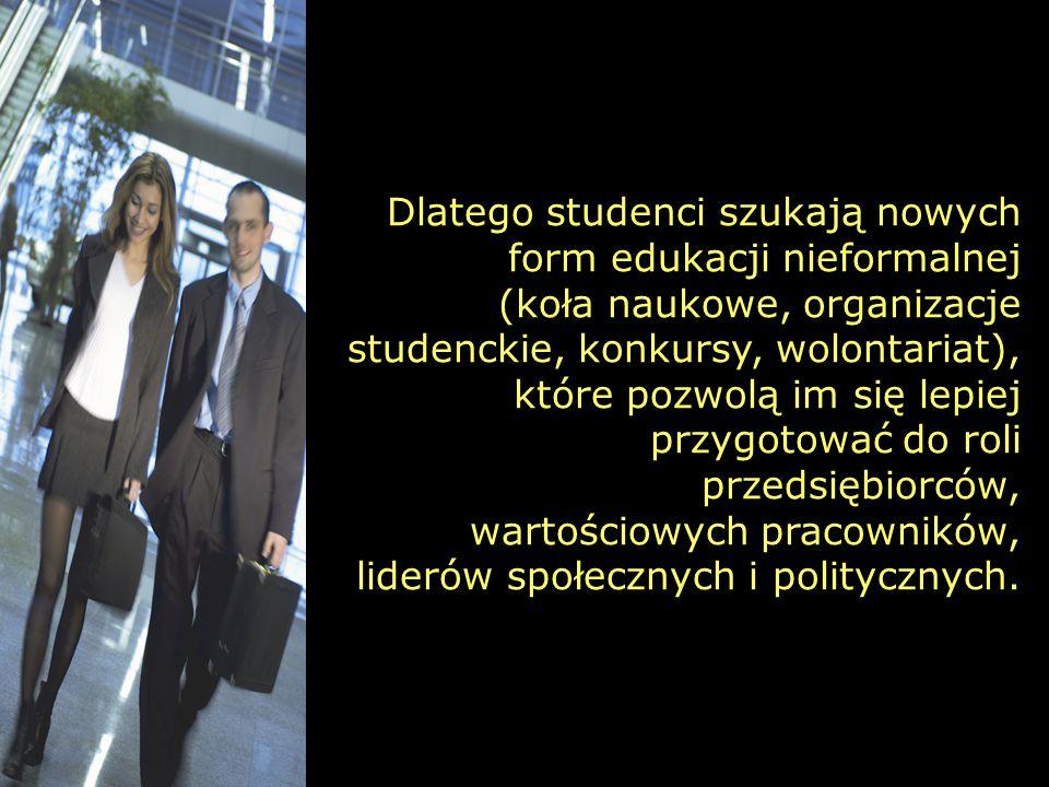 12 kół naukowych: 4 z nich w całości dedykowane odpowiedzialnemu biznesowi 2 organizacje sieciowe: AIESEC Polska Studenckie Forum BCC i Parlament Studentów RP