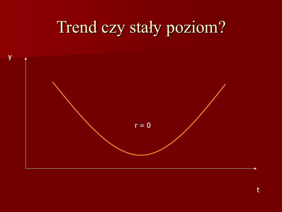 Identyfikacja wahań okresowych: analiza wariancji jednoczynnikowa Faza 1 Faza 2 … Faza r Cykl 1 X 1, 1 X 1, 2 … X 1, r Cykl 2 X 2, 1 X 2, 2 … X 2, r …………… Cykl k X k, 1 X k, 2 … X k, r H 0 : μ 1 = μ 2 = … = μ r H 1 : ~ (μ 1 = μ 2 = … = μ r ) F* - rozkład F Snedecora: r – 1 i n – r stopni swobody; poziom istotności α F e ≤ F*  H 0 F e > F*  H 1 …