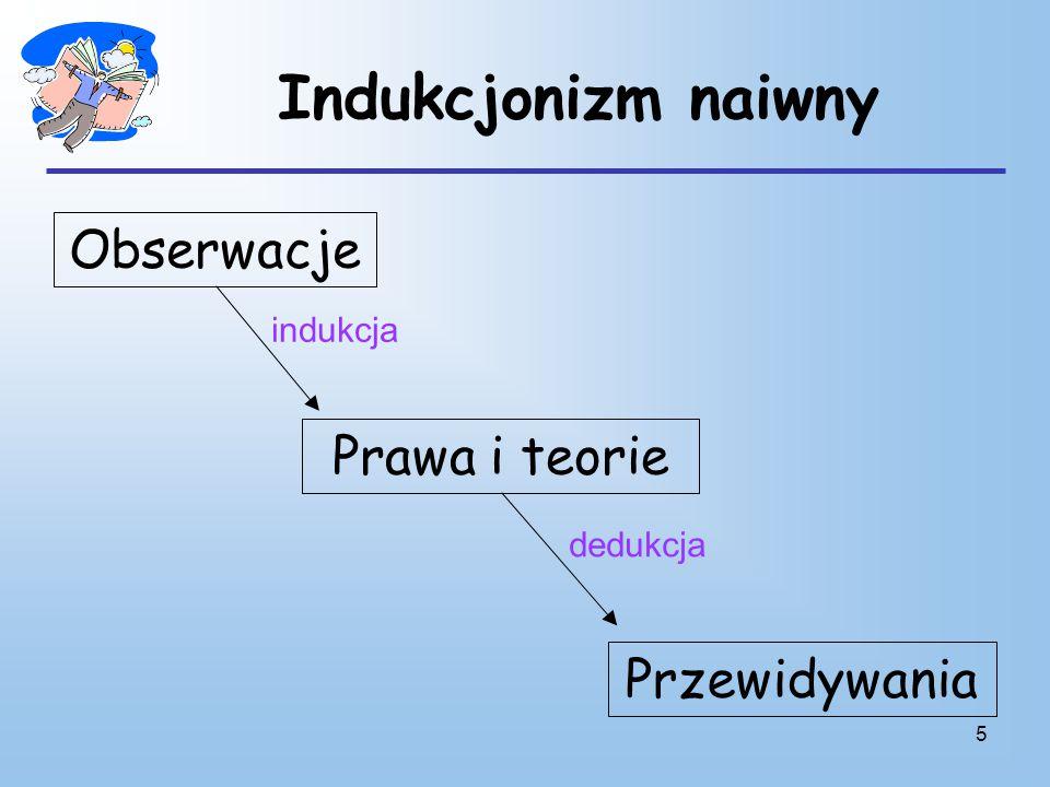 5 Indukcjonizm naiwny Obserwacje Prawa i teorie Przewidywania indukcja dedukcja