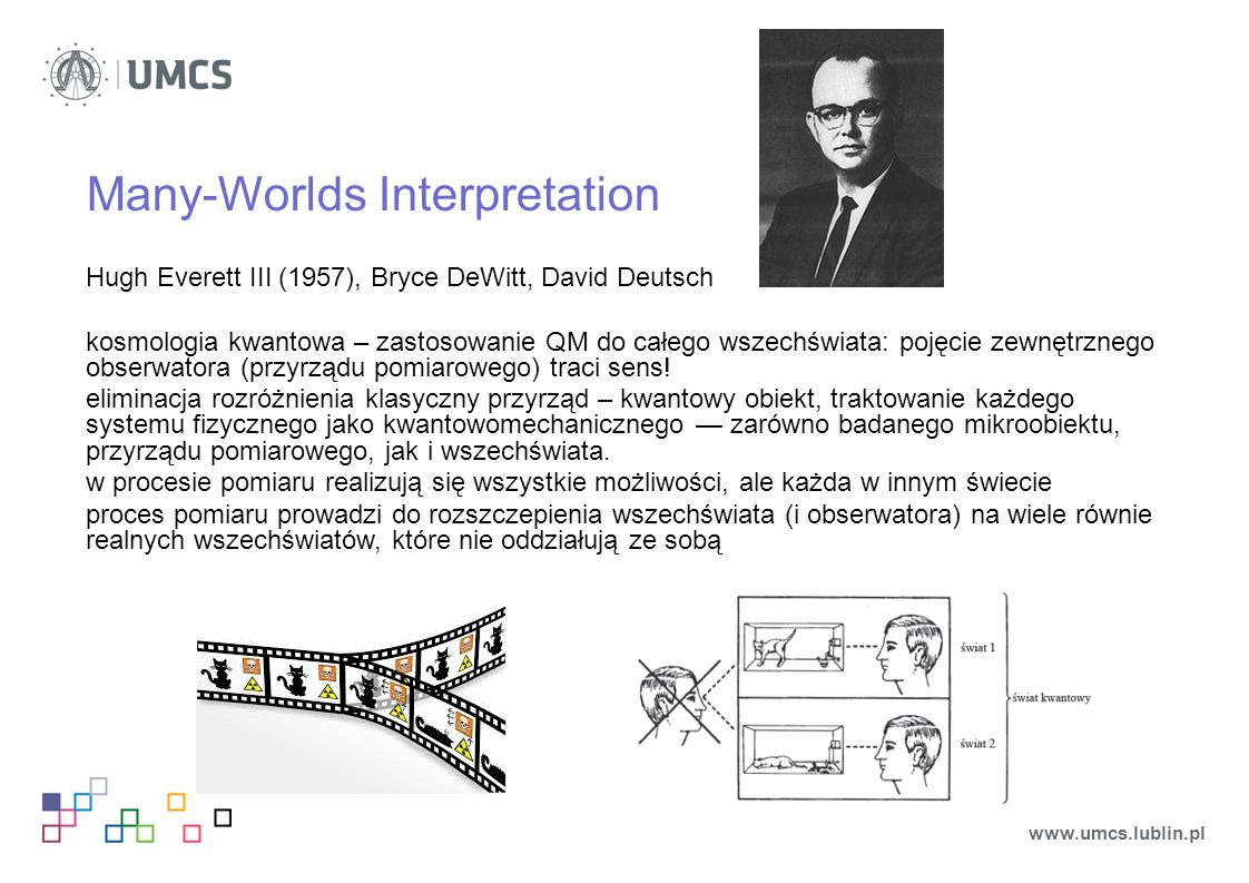 Many-Worlds Interpretation Hugh Everett III (1957), Bryce DeWitt, David Deutsch kosmologia kwantowa – zastosowanie QM do całego wszechświata: pojęcie