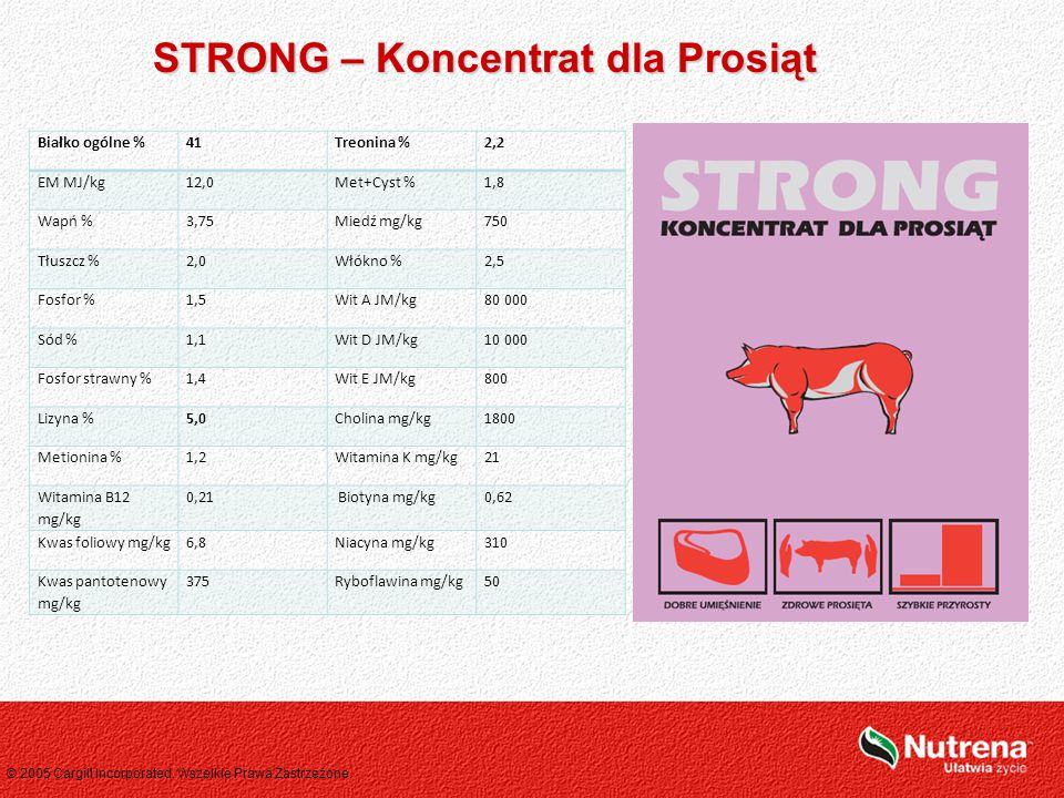 © 2005 Cargill Incorporated. Wszelkie Prawa Zastrzeżone. STRONG – Koncentrat dla Prosiąt Białko ogólne %41Treonina %2,2 EM MJ/kg12,0Met+Cyst %1,8 Wapń