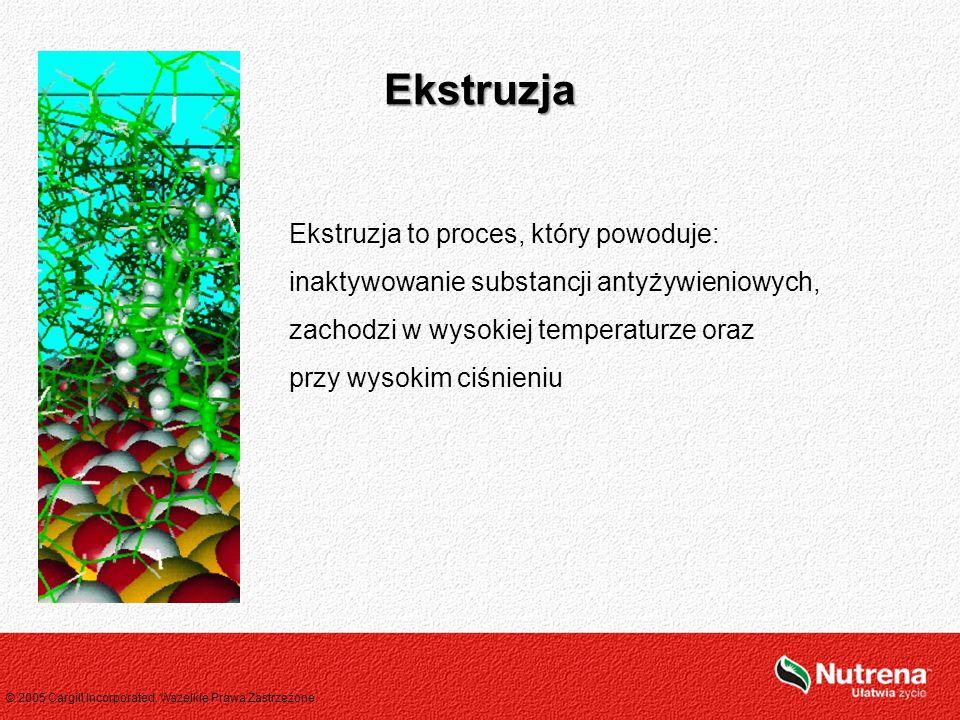 © 2005 Cargill Incorporated. Wszelkie Prawa Zastrzeżone. Ekstruzja Ekstruzja to proces, który powoduje: inaktywowanie substancji antyżywieniowych, zac