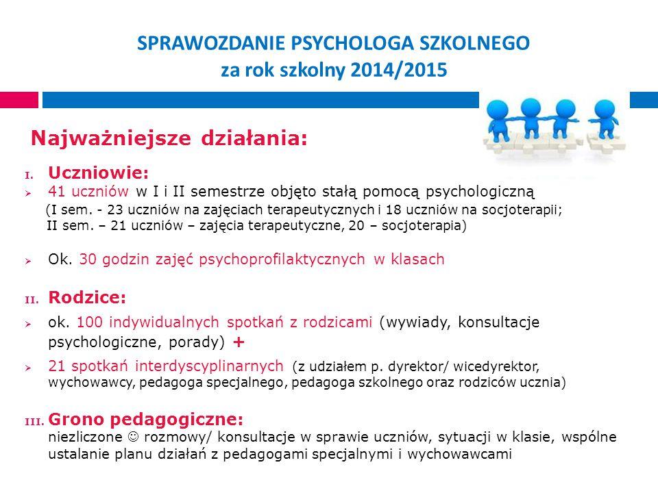 SPRAWOZDANIE PSYCHOLOGA SZKOLNEGO za rok szkolny 2014/2015 Najważniejsze działania: I.