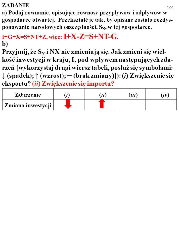 100 ZADANIE a) Podaj równanie, opisujące równość przypływów i odpływów w gospodarce otwartej.