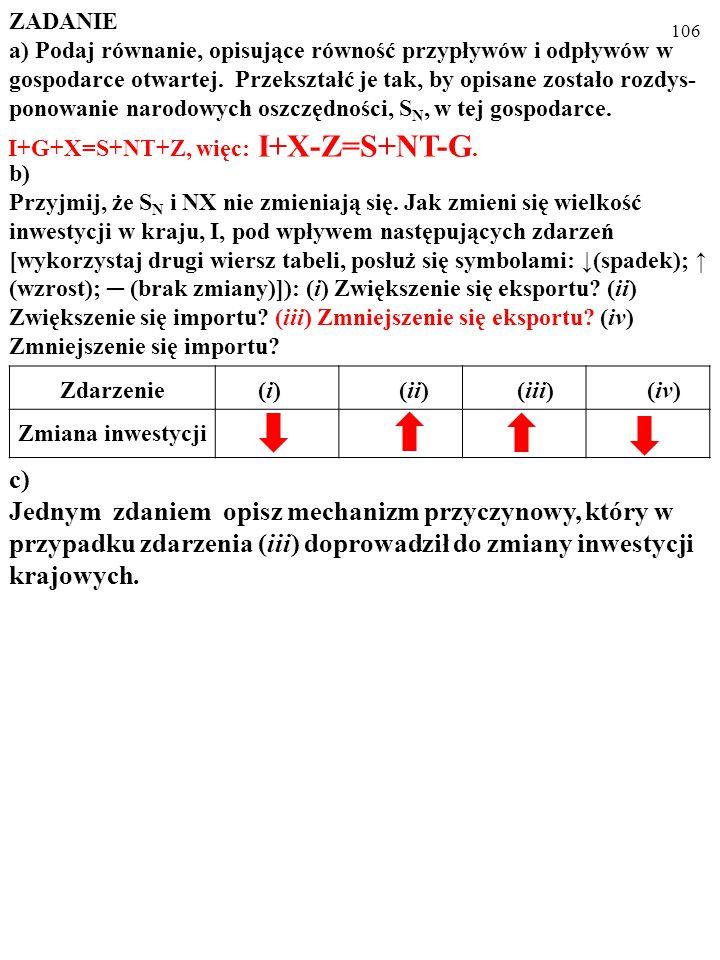 105 ZADANIE a) Podaj równanie, opisujące równość przypływów i odpływów w gospodarce otwartej.