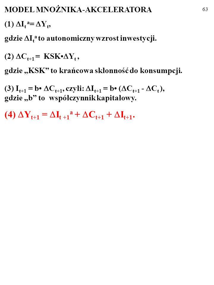 62 MODEL MNOŻNIKA-AKCELERATORA (1)  I t a =  Y t, gdzie  I t a to autonomiczny wzrost inwestycji.