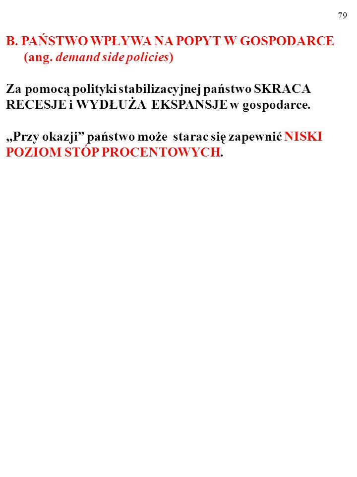 78 B. PAŃSTWO WPŁYWA NA POPYT W GOSPODARCE (ang.