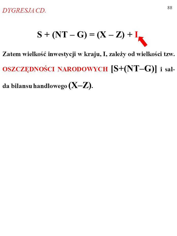 87 DYGRESJA INWESTYCJE A OSZCZĘDNOSCI NARODOWE Przypływy są równe odpływom: I + G + X = S + NT + Z → S + (NT – G) = (X – Z) + I (1)