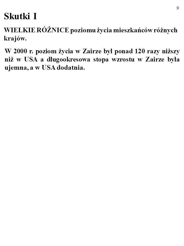 79 B.PAŃSTWO WPŁYWA NA POPYT W GOSPODARCE (ang.