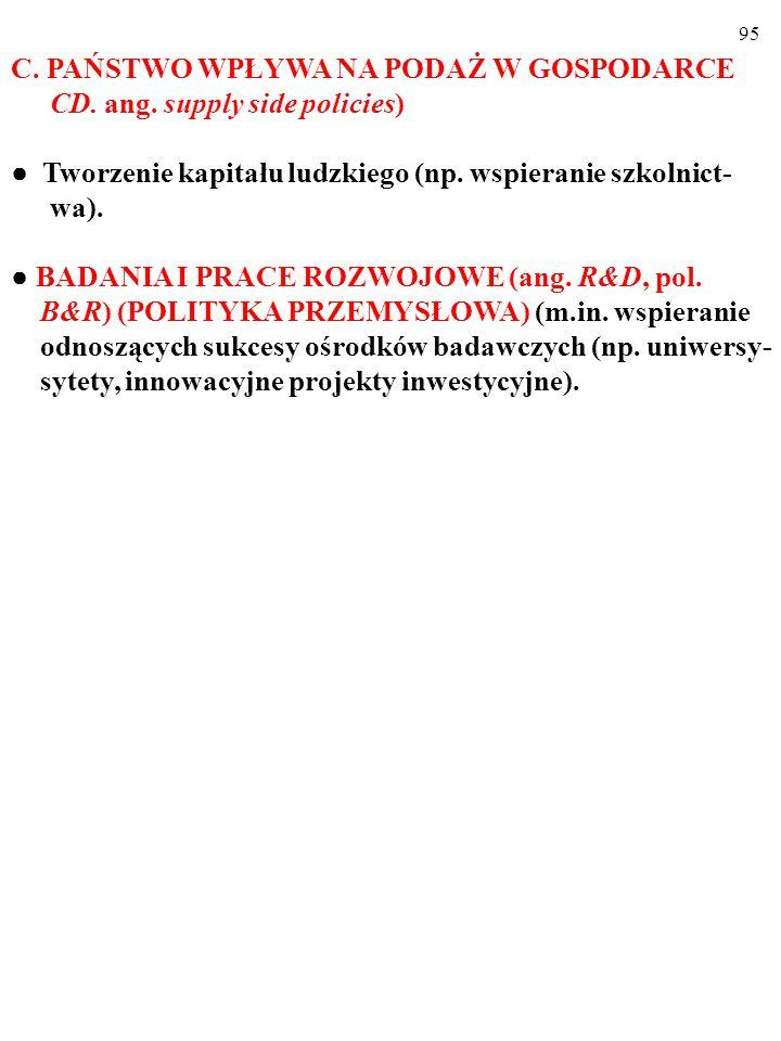 94 C. PAŃSTWO WPŁYWA NA PODAŻ W GOSPODARCE CD. ang.