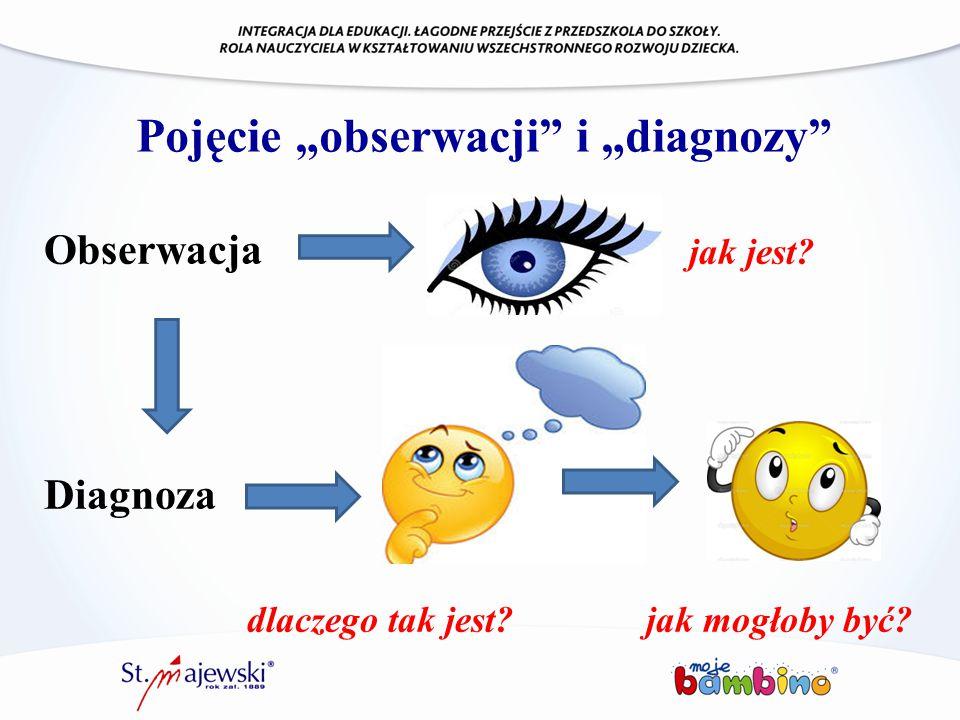 """Pojęcie """"obserwacji"""" i """"diagnozy"""" Obserwacja jak jest? Diagnoza dlaczego tak jest? jak mogłoby być?"""