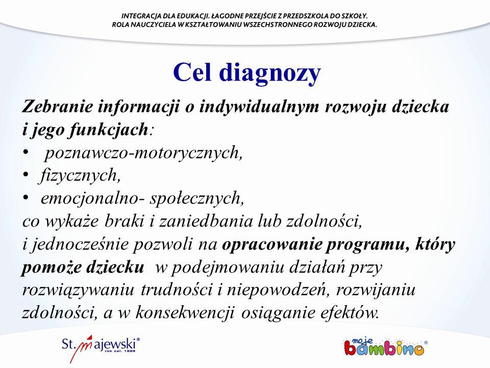 Cel diagnozy Zebranie informacji o indywidualnym rozwoju dziecka i jego funkcjach: poznawczo-motorycznych, fizycznych, emocjonalno- społecznych, co wy