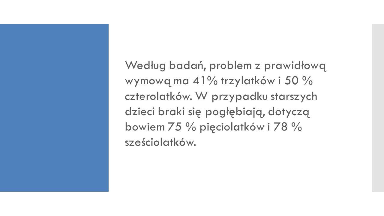 Według badań, problem z prawidłową wymową ma 41% trzylatków i 50 % czterolatków. W przypadku starszych dzieci braki się pogłębiają, dotyczą bowiem 75