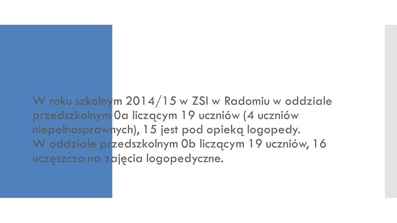 W roku szkolnym 2014/15 w ZSI w Radomiu w oddziale przedszkolnym 0a liczącym 19 uczniów (4 uczniów niepełnosprawnych), 15 jest pod opieką logopedy. W