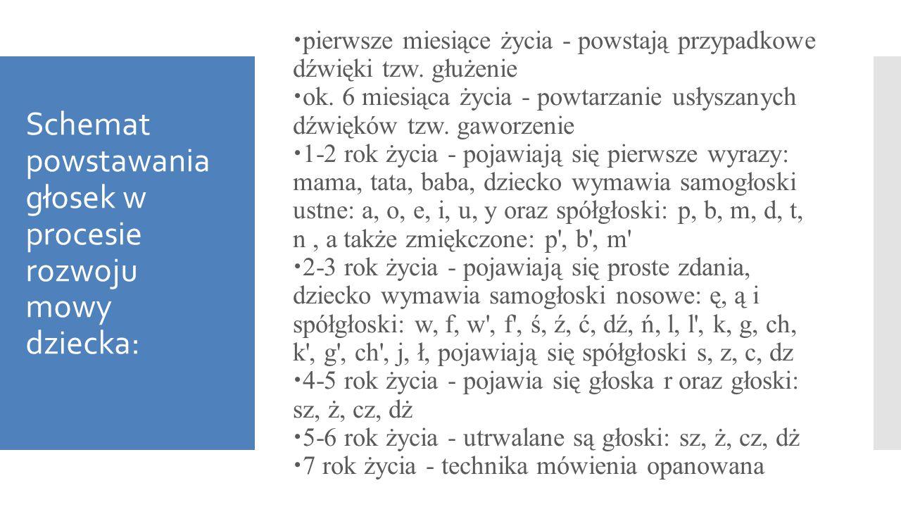 Schemat powstawania głosek w procesie rozwoju mowy dziecka:  pierwsze miesiące życia - powstają przypadkowe dźwięki tzw. głużenie  ok. 6 miesiąca ży