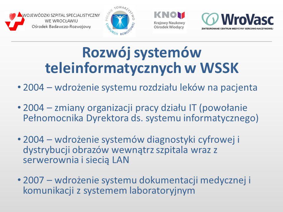 Rozwój systemów teleinformatycznych w WSSK 2004 – wdrożenie systemu rozdziału leków na pacjenta 2004 – zmiany organizacji pracy działu IT (powołanie P