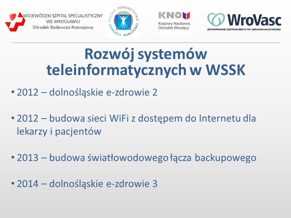 Rozwój systemów teleinformatycznych w WSSK 2012 – dolnośląskie e-zdrowie 2 2012 – budowa sieci WiFi z dostępem do Internetu dla lekarzy i pacjentów 20