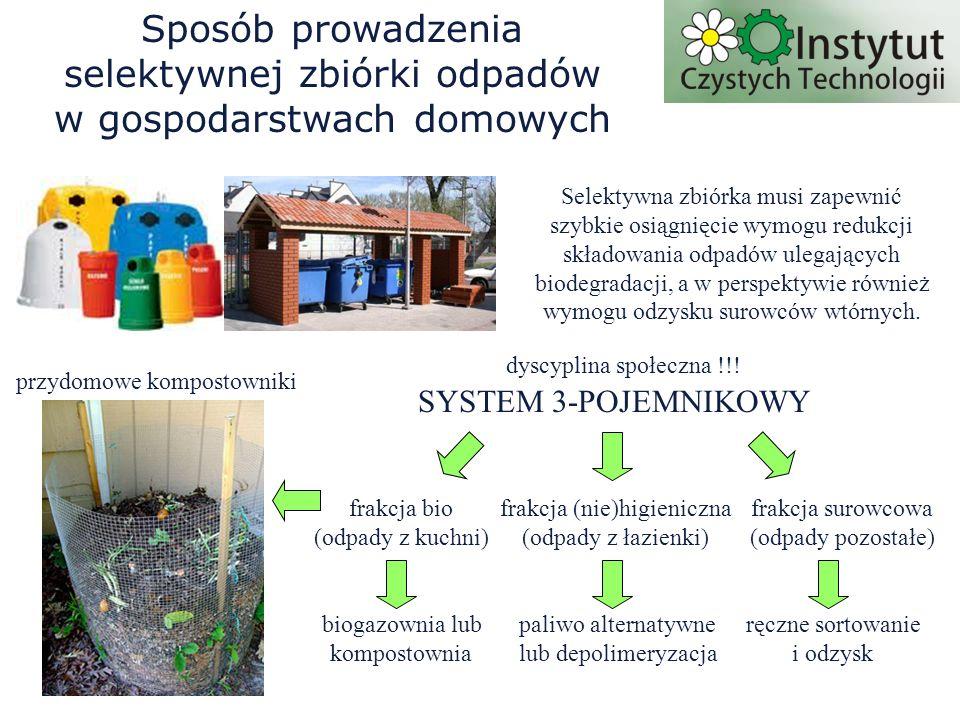 przydomowe kompostowniki Selektywna zbiórka musi zapewnić szybkie osiągnięcie wymogu redukcji składowania odpadów ulegających biodegradacji, a w perspektywie również wymogu odzysku surowców wtórnych.