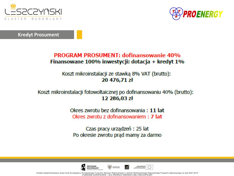 Kredyt Prosument