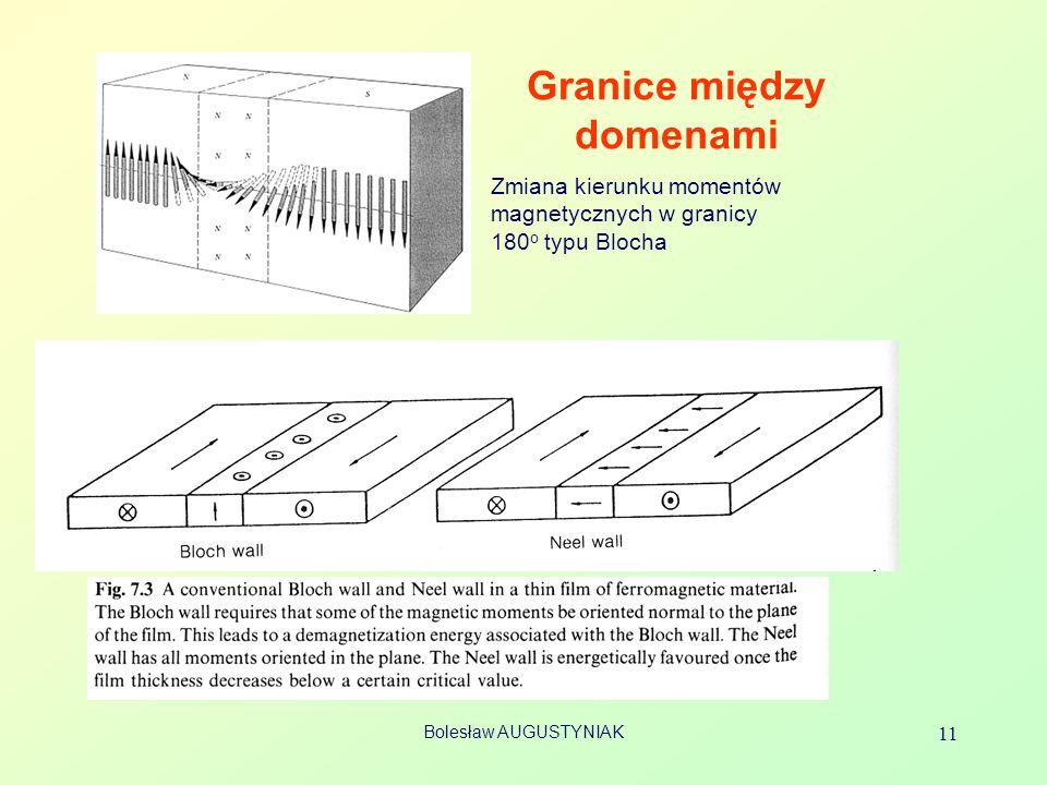 Bolesław AUGUSTYNIAK 11 Granice między domenami Zmiana kierunku momentów magnetycznych w granicy 180 o typu Blocha