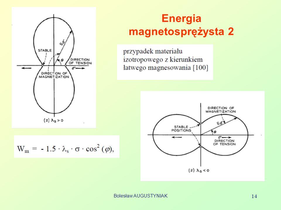 Bolesław AUGUSTYNIAK 14 Energia magnetosprężysta 2
