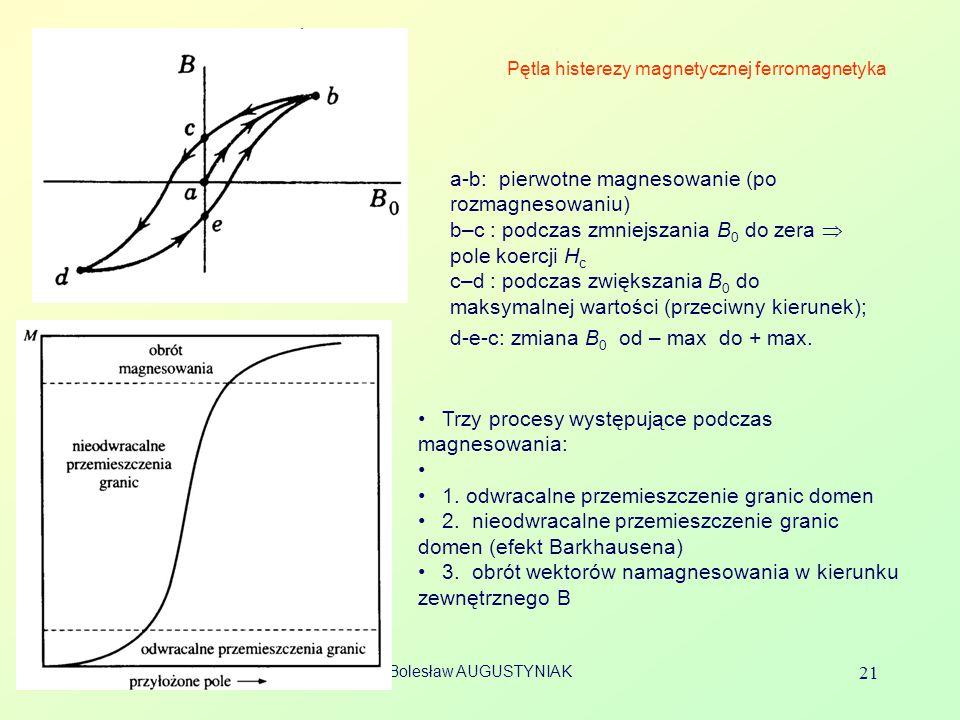 Bolesław AUGUSTYNIAK 21 Pętla histerezy magnetycznej ferromagnetyka a-b: pierwotne magnesowanie (po rozmagnesowaniu) b–c : podczas zmniejszania B 0 do