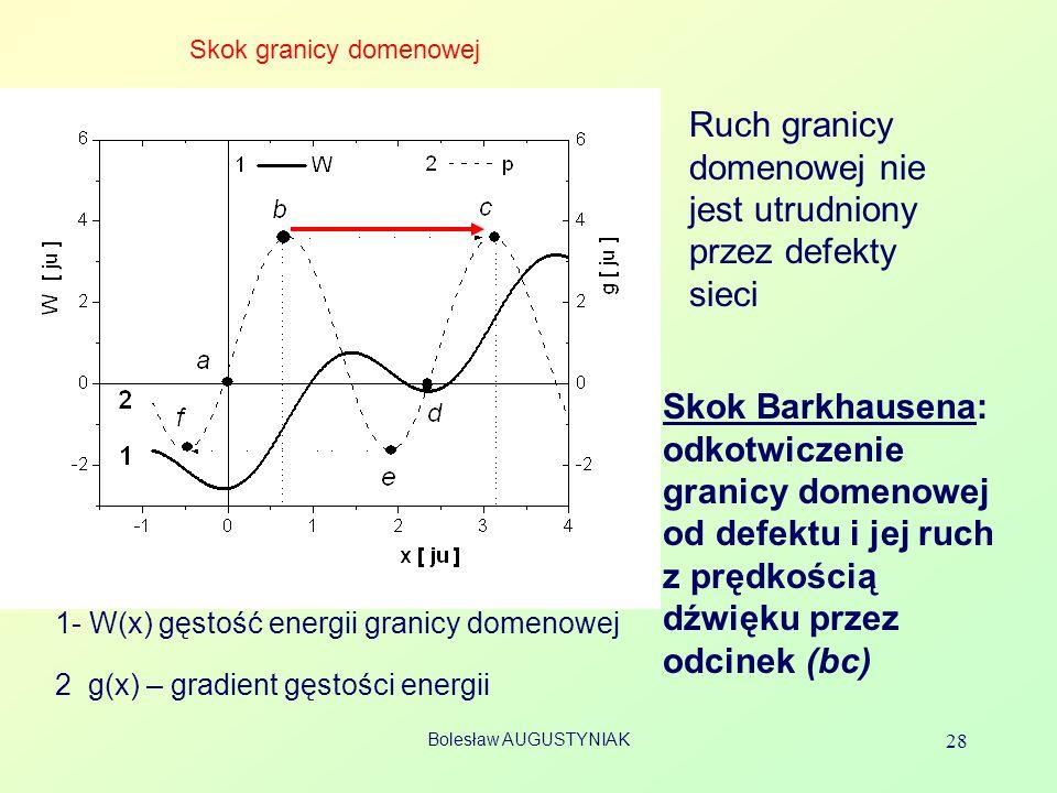 Bolesław AUGUSTYNIAK 28 Skok granicy domenowej 1- W(x) gęstość energii granicy domenowej 2 g(x) – gradient gęstości energii Skok Barkhausena: odkotwic