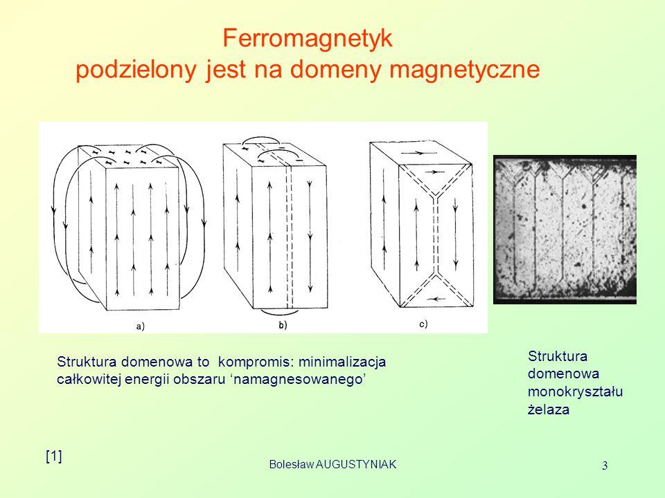 Bolesław AUGUSTYNIAK 3 Ferromagnetyk podzielony jest na domeny magnetyczne Struktura domenowa to kompromis: minimalizacja całkowitej energii obszaru '
