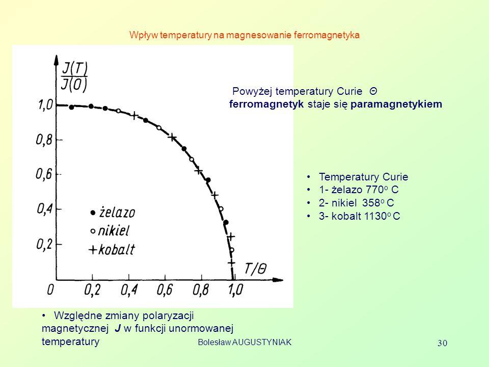 Bolesław AUGUSTYNIAK 30 Wpływ temperatury na magnesowanie ferromagnetyka Względne zmiany polaryzacji magnetycznej J w funkcji unormowanej temperatury