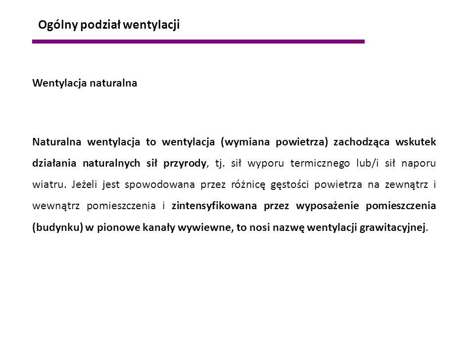 Wentylacja naturalna Naturalna wentylacja to wentylacja (wymiana powietrza) zachodząca wskutek działania naturalnych sił przyrody, tj. sił wyporu term
