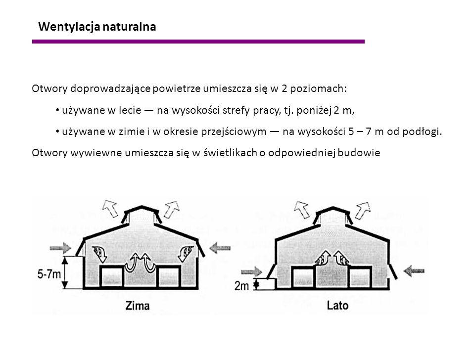 Otwory doprowadzające powietrze umieszcza się w 2 poziomach: używane w lecie — na wysokości strefy pracy, tj. poniżej 2 m, używane w zimie i w okresie