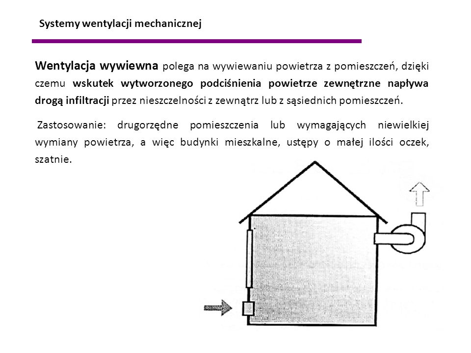 Systemy wentylacji mechanicznej Wentylacja wywiewna polega na wywiewaniu powietrza z pomieszczeń, dzięki czemu wskutek wytworzonego podciśnienia powie