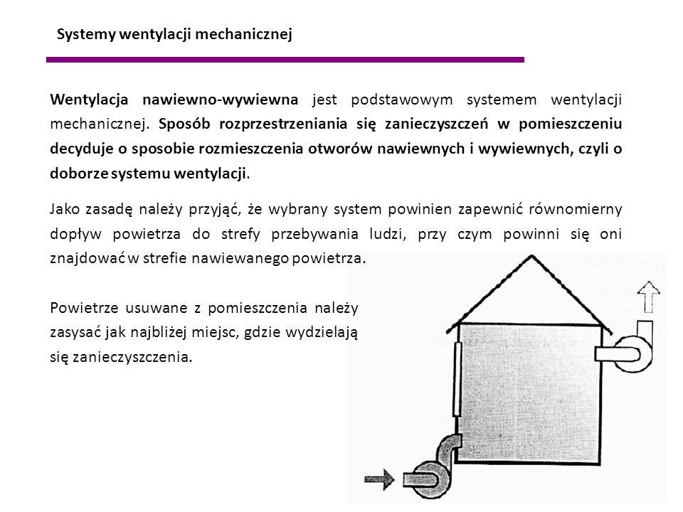 Systemy wentylacji mechanicznej Wentylacja nawiewno-wywiewna jest podstawowym systemem wentylacji mechanicznej. Sposób rozprzestrzeniania się zanieczy