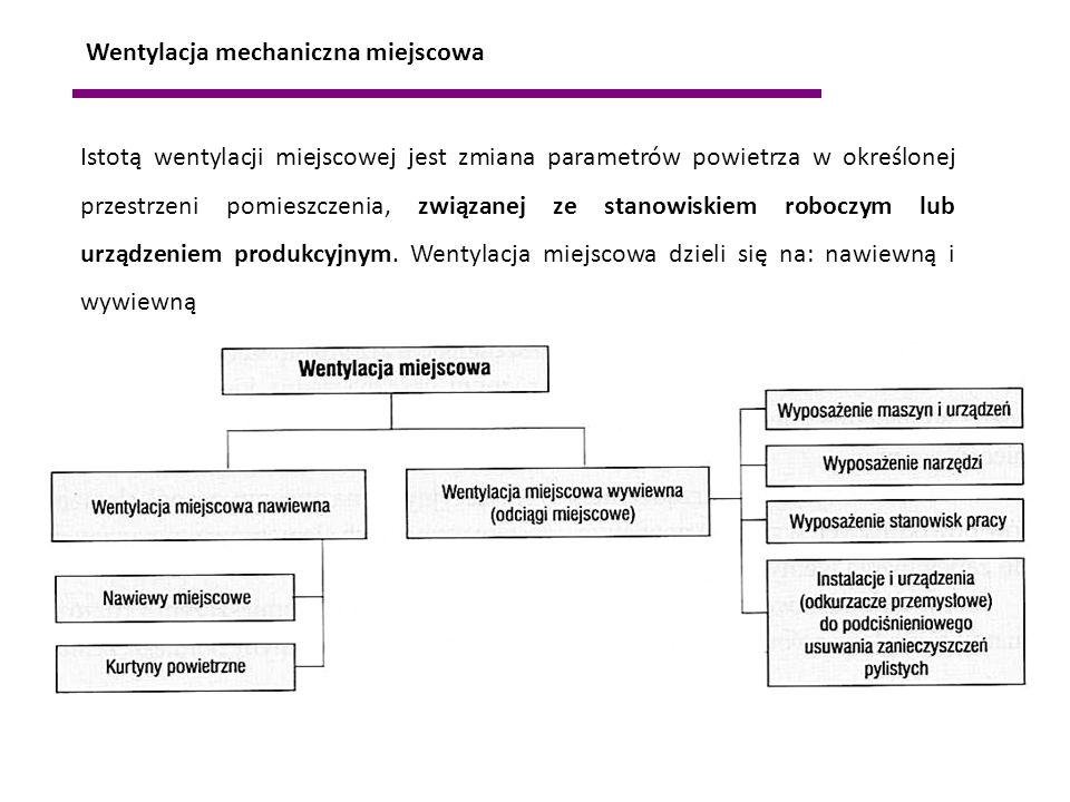 Wentylacja mechaniczna miejscowa Istotą wentylacji miejscowej jest zmiana parametrów powietrza w określonej przestrzeni pomieszczenia, związanej ze st