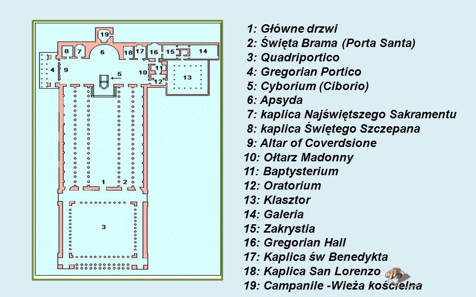 1: Główne drzwi 2: Święta Brama (Porta Santa) 3: Quadriportico 4: Gregorian Portico 5: Cyborium (Ciborio) 6: Apsyda 7: kaplica Najświętszego Sakramentu 8: kaplica Świętego Szczepana 9: Altar of Coverdsione 10: Ołtarz Madonny 11: Baptysterium 12: Oratorium 13: Klasztor 14: Galeria 15: Zakrystia 16: Gregorian Hall 17: Kaplica św Benedykta 18: Kaplica San Lorenzo 19: Campanile -Wieża kościelna