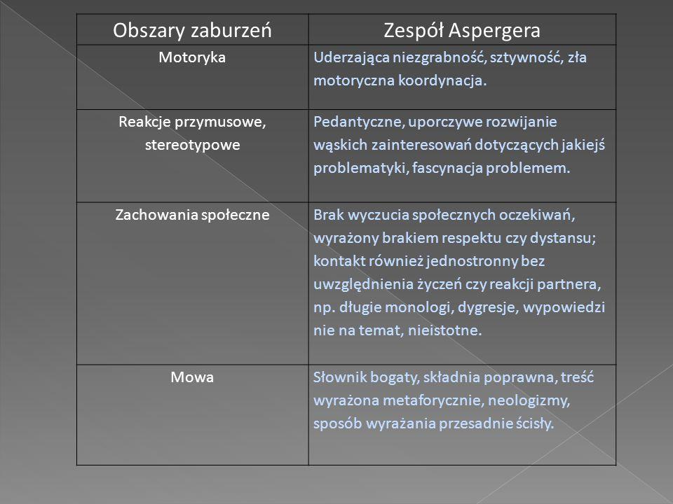 Obszary zaburzeńZespół Aspergera Motoryka Uderzająca niezgrabność, sztywność, zła motoryczna koordynacja. Reakcje przymusowe, stereotypowe Pedantyczne