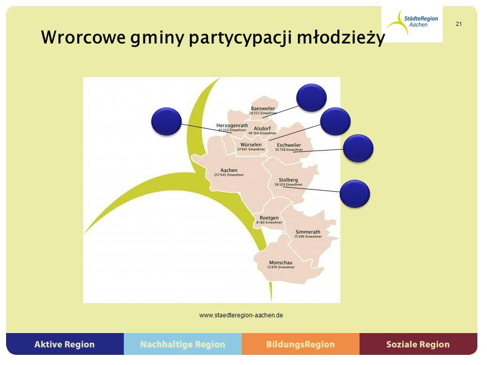 Wrorcowe gminy partycypacji młodzieży www.staedteregion-aachen.de 21