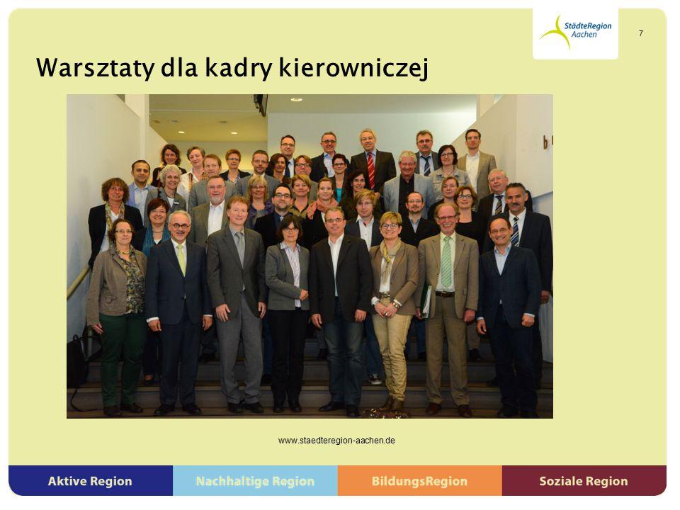 Warsztaty dla kadry kierowniczej www.staedteregion-aachen.de 7