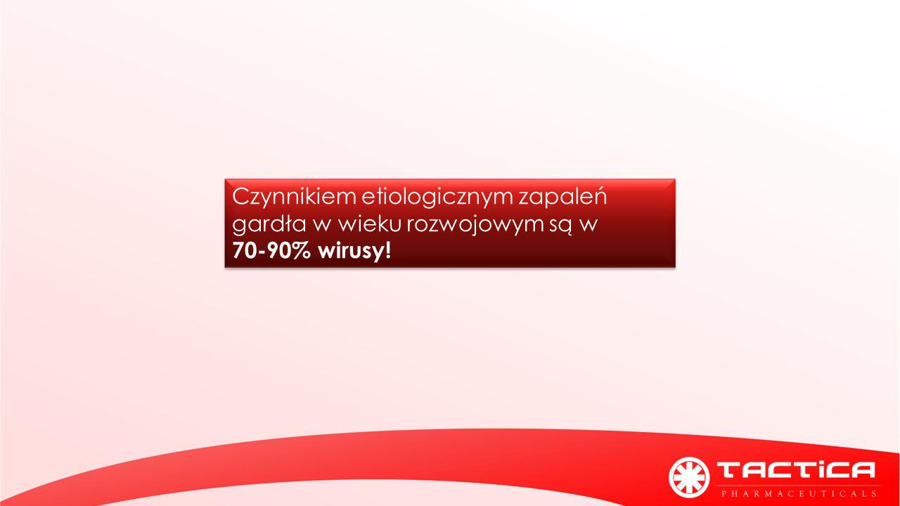 Czynnikiem etiologicznym zapaleń gardła w wieku rozwojowym są w 70-90% wirusy!
